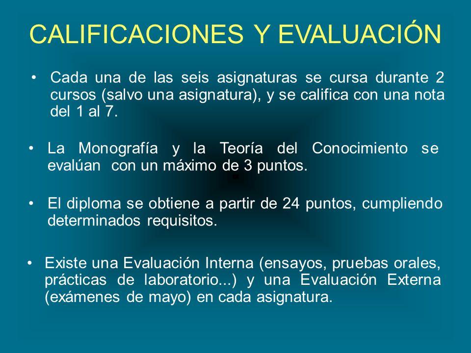 CALIFICACIONES Y EVALUACIÓN Existe una Evaluación Interna (ensayos, pruebas orales, prácticas de laboratorio...) y una Evaluación Externa (exámenes de