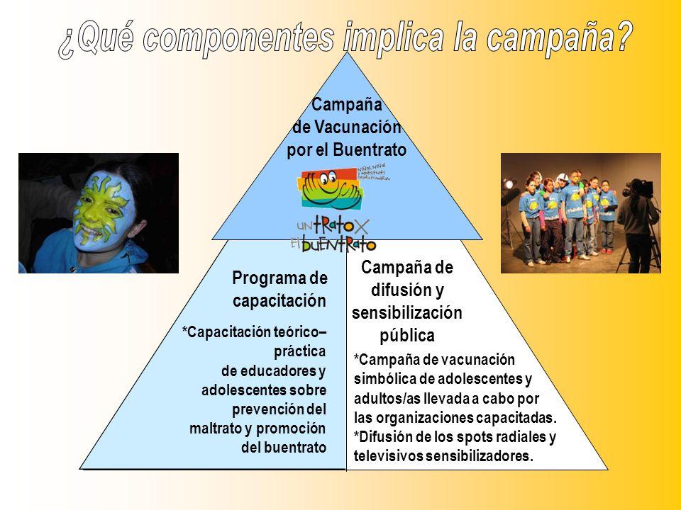 Campaña de difusión y sensibilización pública Campaña de Vacunación por el Buentrato Programa de capacitación *Capacitación teórico– práctica de educa