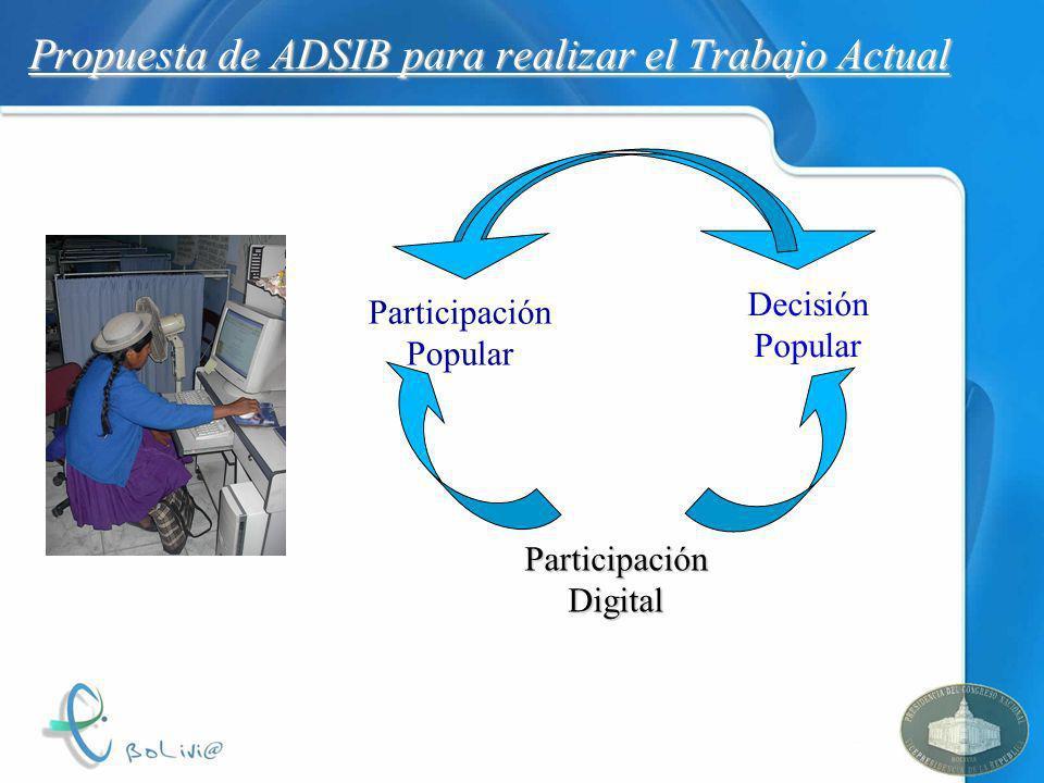 Propuesta de ADSIB para realizar el Trabajo Actual Participación Popular Decisión Popular ParticipaciónDigital