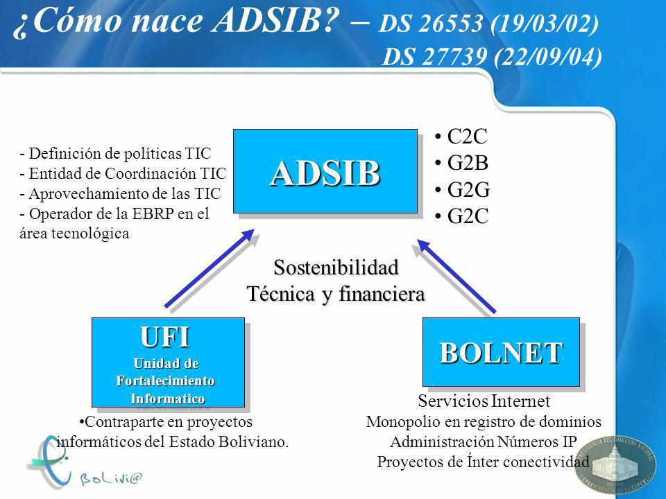¿Cómo nace ADSIB? – DS 26553 (19/03/02) DS 27739 (22/09/04)UFI Unidad de FortalecimientoInformaticoUFI FortalecimientoInformatico Contraparte en proye