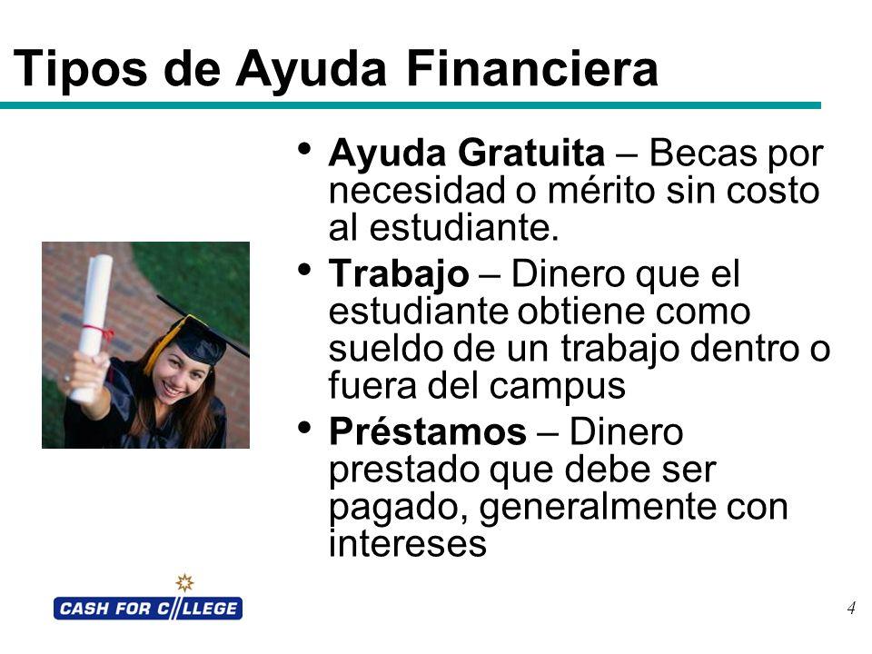 4 Tipos de Ayuda Financiera Ayuda Gratuita – Becas por necesidad o mérito sin costo al estudiante. Trabajo – Dinero que el estudiante obtiene como sue