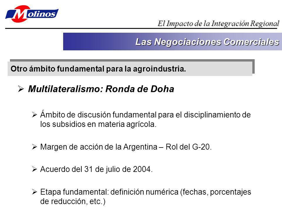 Otro ámbito fundamental para la agroindustria. Las Negociaciones Comerciales El Impacto de la Integración Regional Multilateralismo: Ronda de Doha Ámb