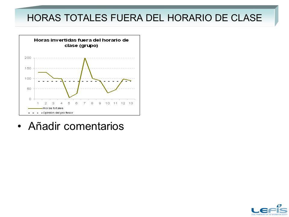 HORAS TOTALES FUERA DEL HORARIO DE CLASE Añadir comentarios