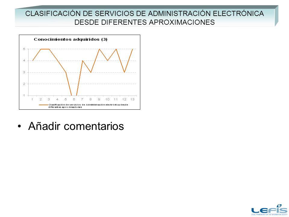 CLASIFICACIÓN DE SERVICIOS DE ADMINISTRACIÓN ELECTRÓNICA DESDE DIFERENTES APROXIMACIONES Añadir comentarios