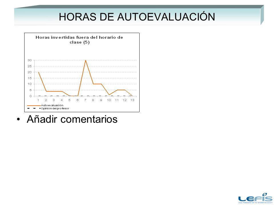 HORAS DE AUTOEVALUACIÓN Añadir comentarios