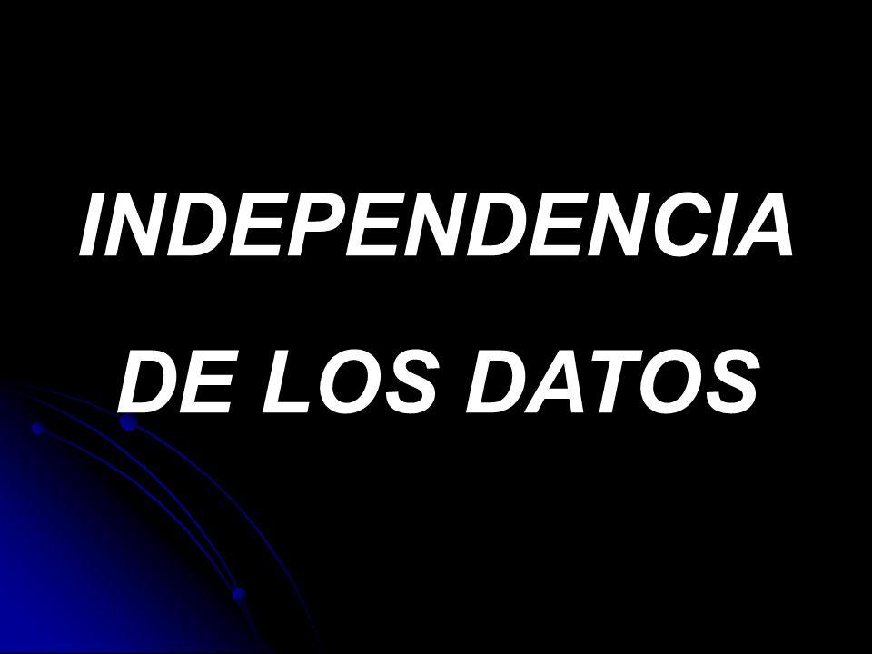 INDEPENDENCIA DE LOS DATOS