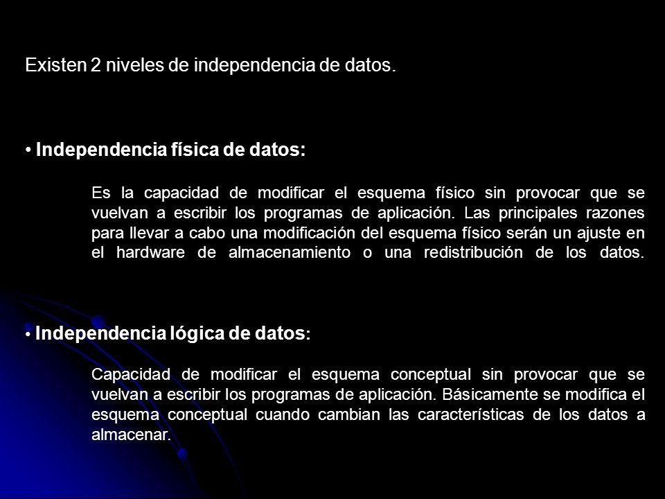 Existen 2 niveles de independencia de datos. Independencia física de datos: Es la capacidad de modificar el esquema físico sin provocar que se vuelvan