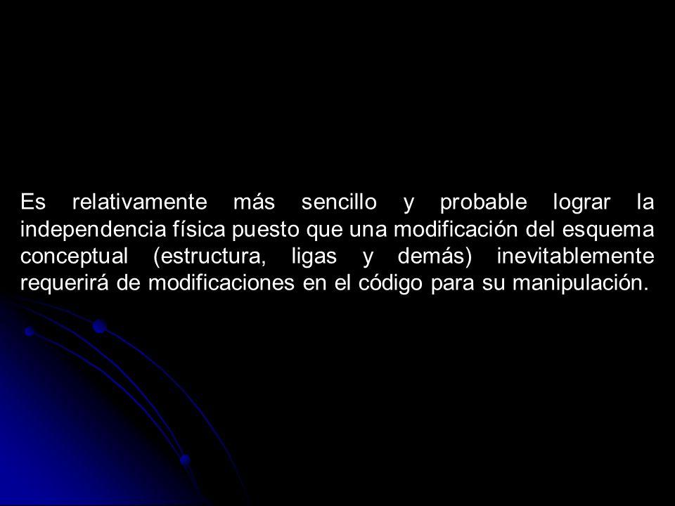 ADMINISTRADOR DE BASES DE DATOS (ABD)