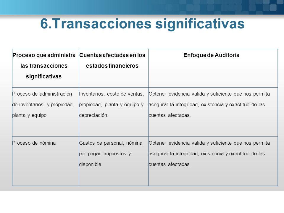 Proceso que administra las transacciones significativas Cuentas afectadas en los estados financieros Enfoque de Auditorìa Proceso de administración de