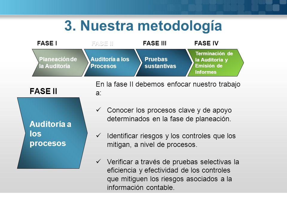 Auditoría a los procesos Pruebas sustantivas FASE II FASE IIIFASE IV Terminación de la Auditoría y Emisión de Informes En la fase II debemos enfocar n