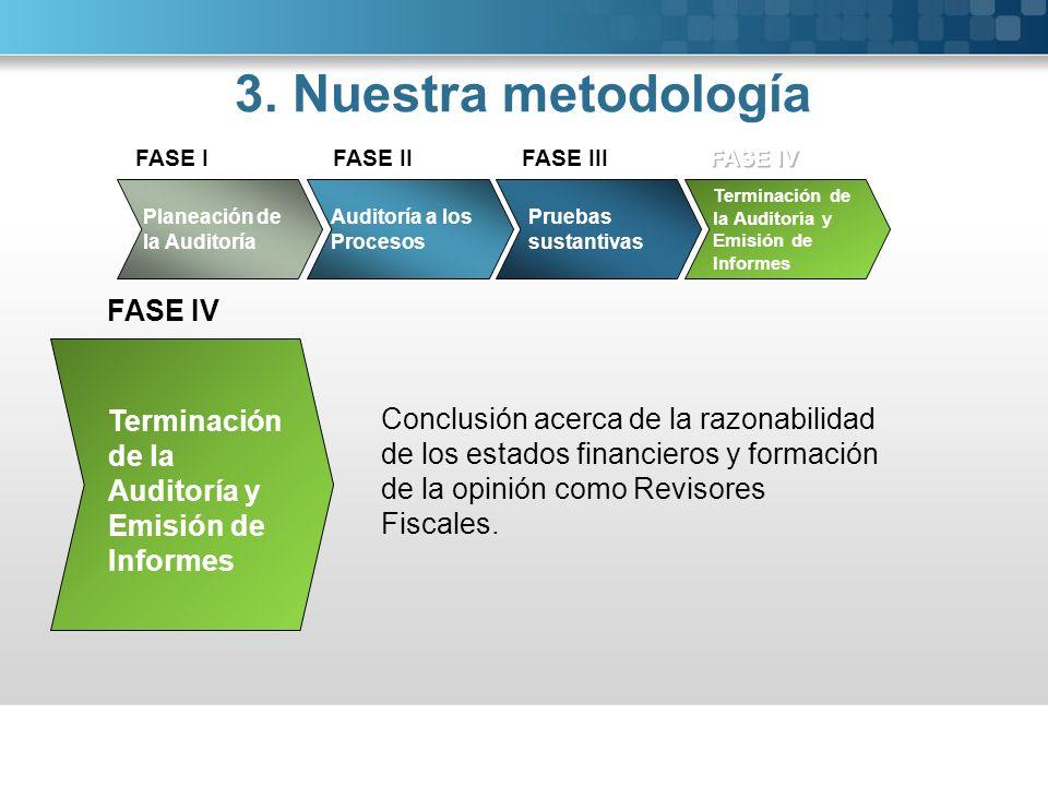 3. Nuestra metodología Conclusión acerca de la razonabilidad de los estados financieros y formación de la opinión como Revisores Fiscales. FASE I Audi