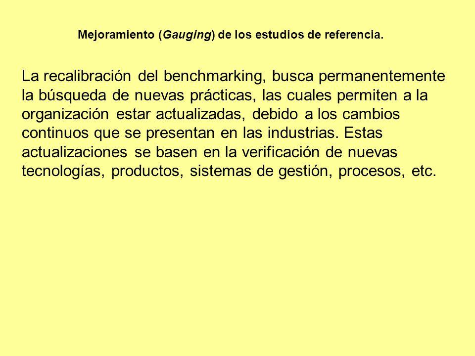 Mejoramiento (Gauging) de los estudios de referencia. La recalibración del benchmarking, busca permanentemente la búsqueda de nuevas prácticas, las cu