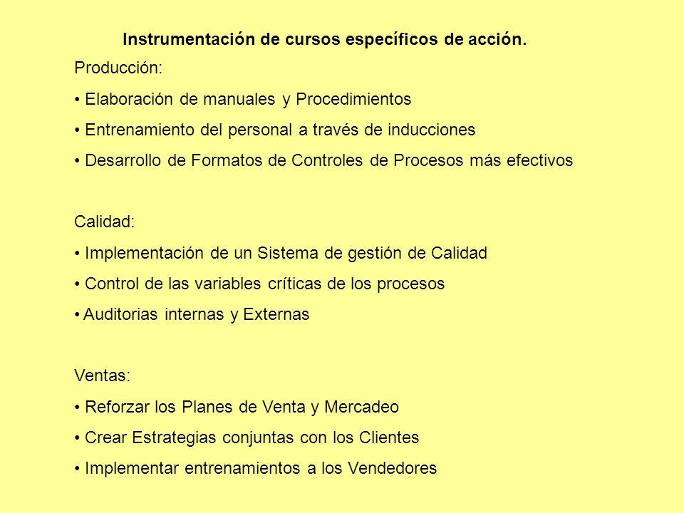 Instrumentación de cursos específicos de acción. Producción: Elaboración de manuales y Procedimientos Entrenamiento del personal a través de induccion