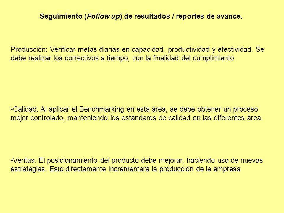 Seguimiento (Follow up) de resultados / reportes de avance. Producción: Verificar metas diarias en capacidad, productividad y efectividad. Se debe rea
