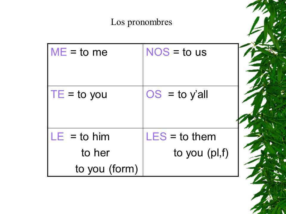 ME = to meNOS = to us TE = to youOS = to yall LE = to him to her to you (form) LES = to them to you (pl,f) Los pronombres