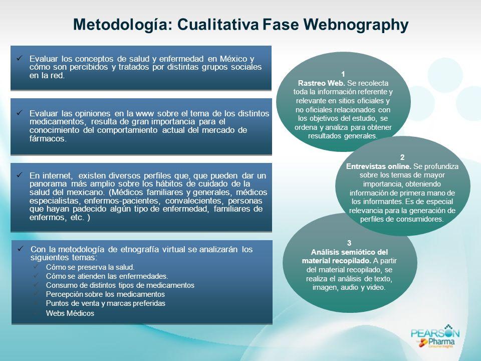 Evaluar los conceptos de salud y enfermedad en México y cómo son percibidos y tratados por distintas grupos sociales en la red. Metodología: Cualitati