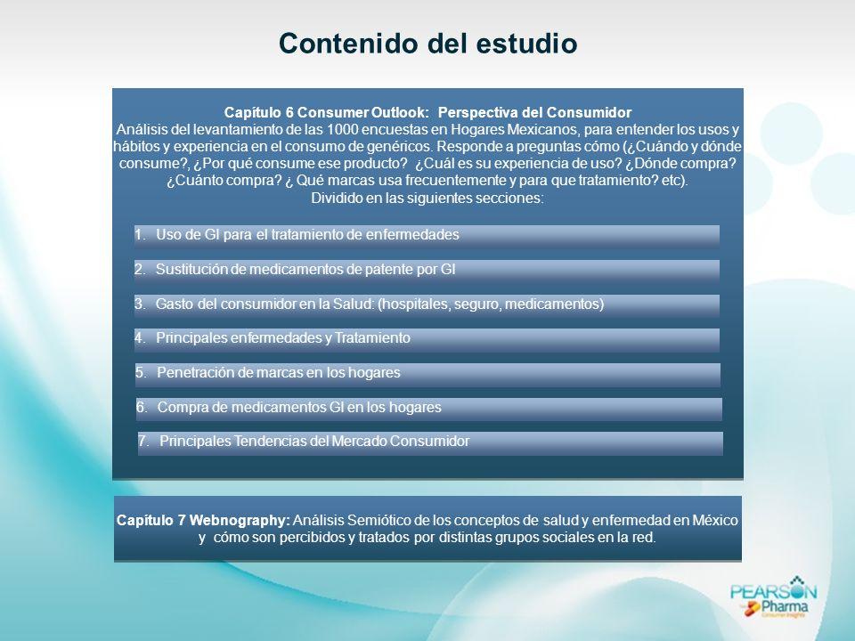 8.Preferencia de Compra y Actitudes sobre genéricos: Percepción general, nivel de satisfacción, experiencia de uso, lealtad hacia los productos, recor