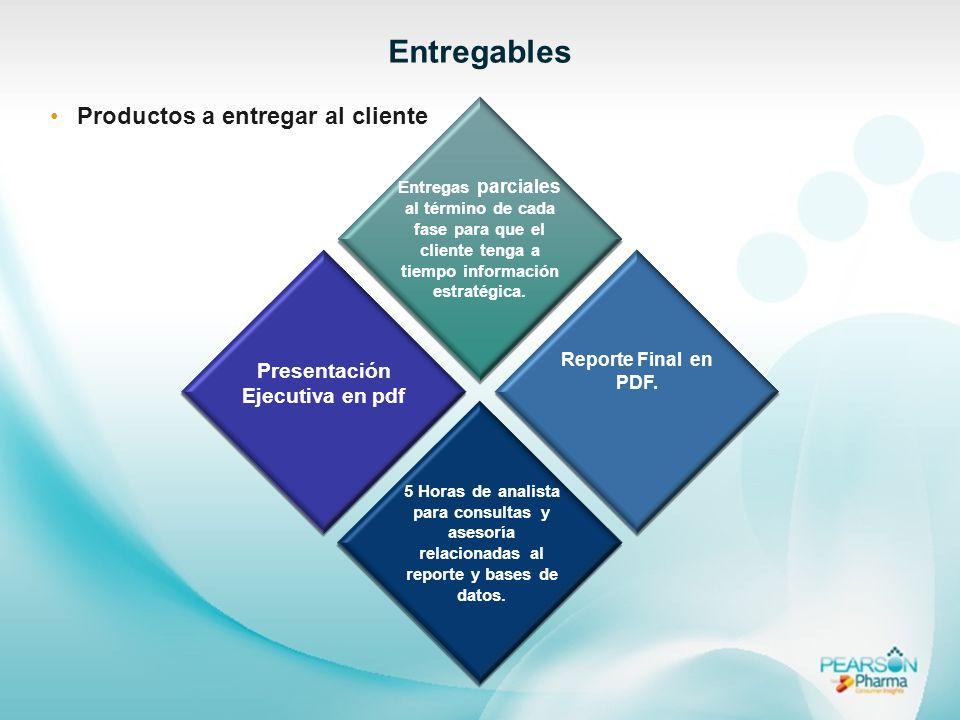 Entregables Productos a entregar al cliente Entregas parciales al término de cada fase para que el cliente tenga a tiempo información estratégica. Rep