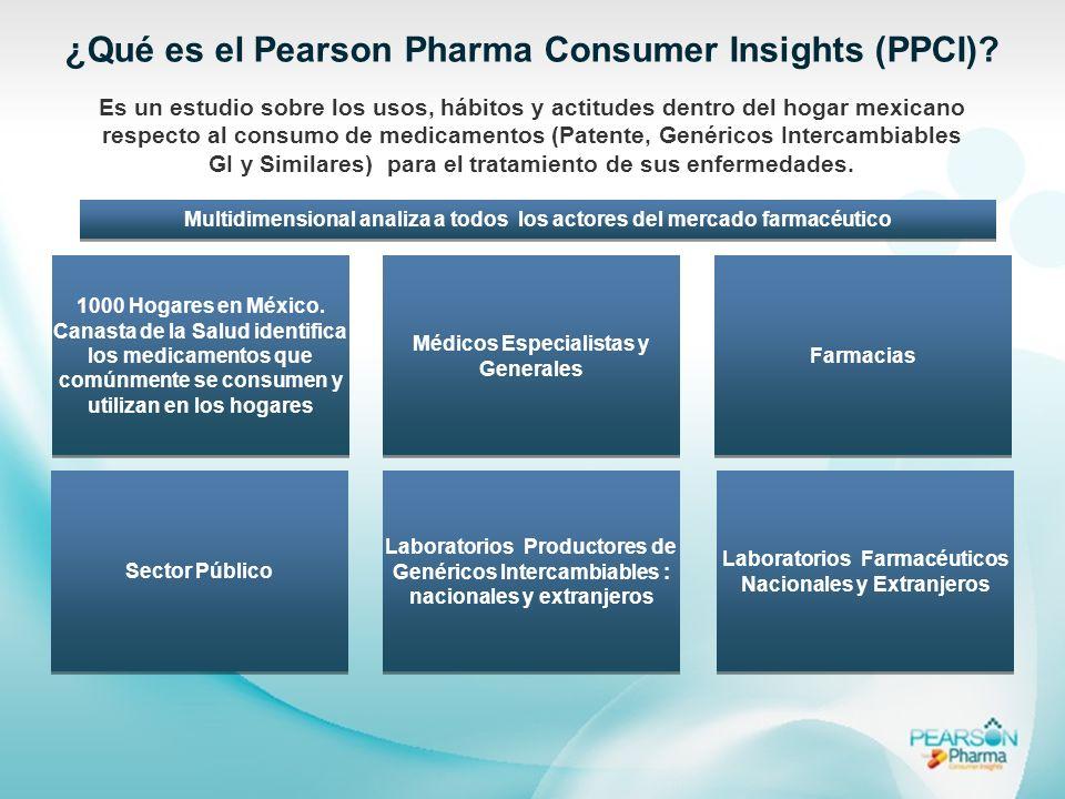 Es un estudio sobre los usos, hábitos y actitudes dentro del hogar mexicano respecto al consumo de medicamentos (Patente, Genéricos Intercambiables GI