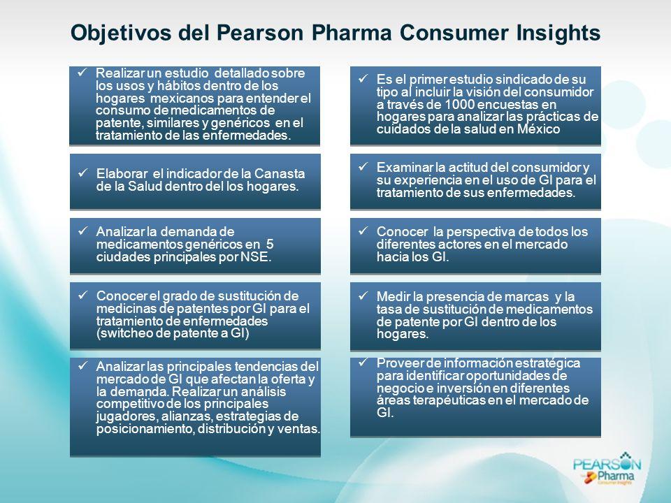 Objetivos del Pearson Pharma Consumer Insights Realizar un estudio detallado sobre los usos y hábitos dentro de los hogares mexicanos para entender el