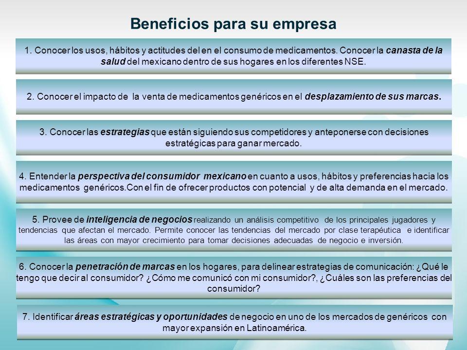 Beneficios para su empresa 1. Conocer los usos, hábitos y actitudes del en el consumo de medicamentos. Conocer la canasta de la salud del mexicano den