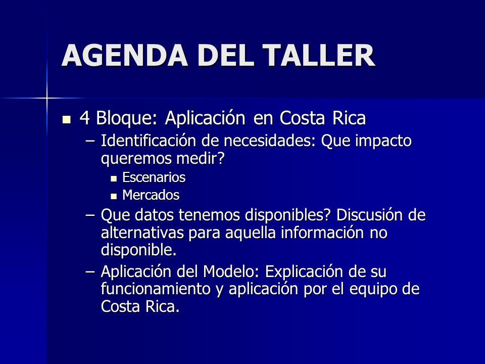 AGENDA DEL TALLER 4 Bloque: Aplicación en Costa Rica 4 Bloque: Aplicación en Costa Rica –Identificación de necesidades: Que impacto queremos medir.