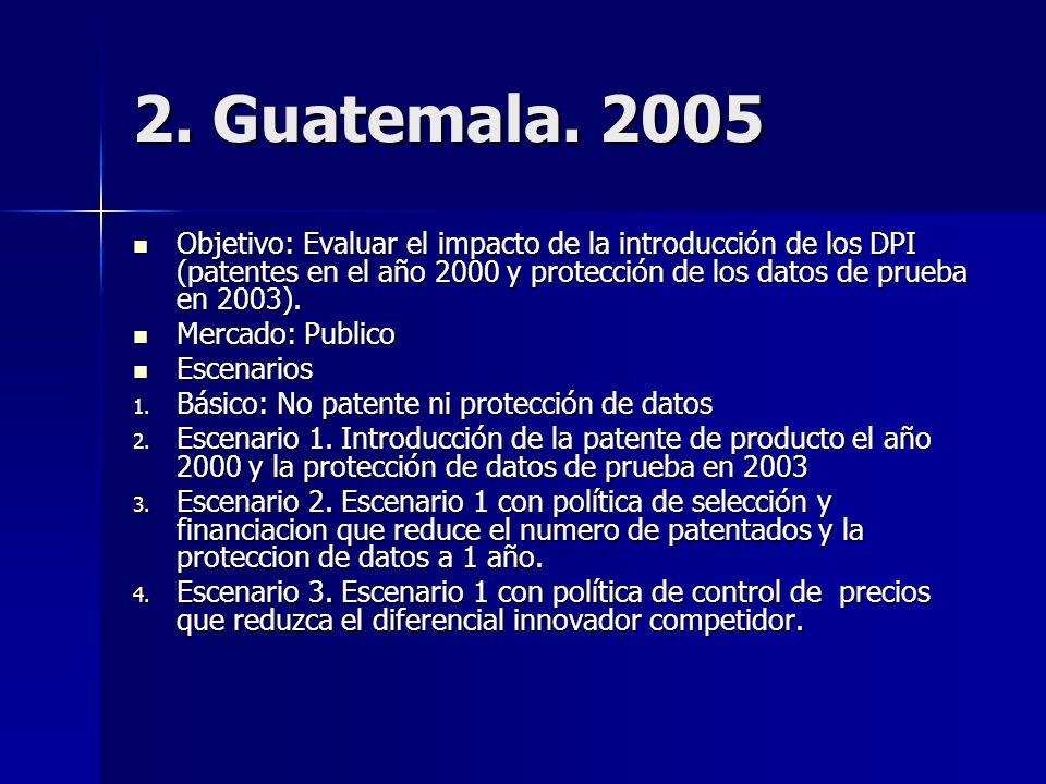 2. Guatemala.