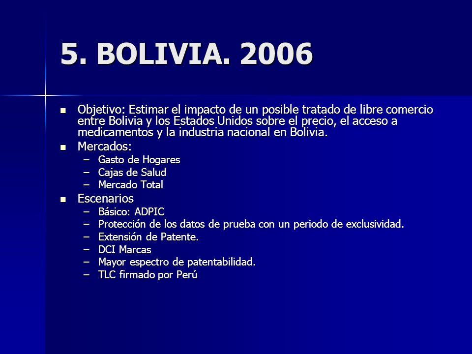 5. BOLIVIA.