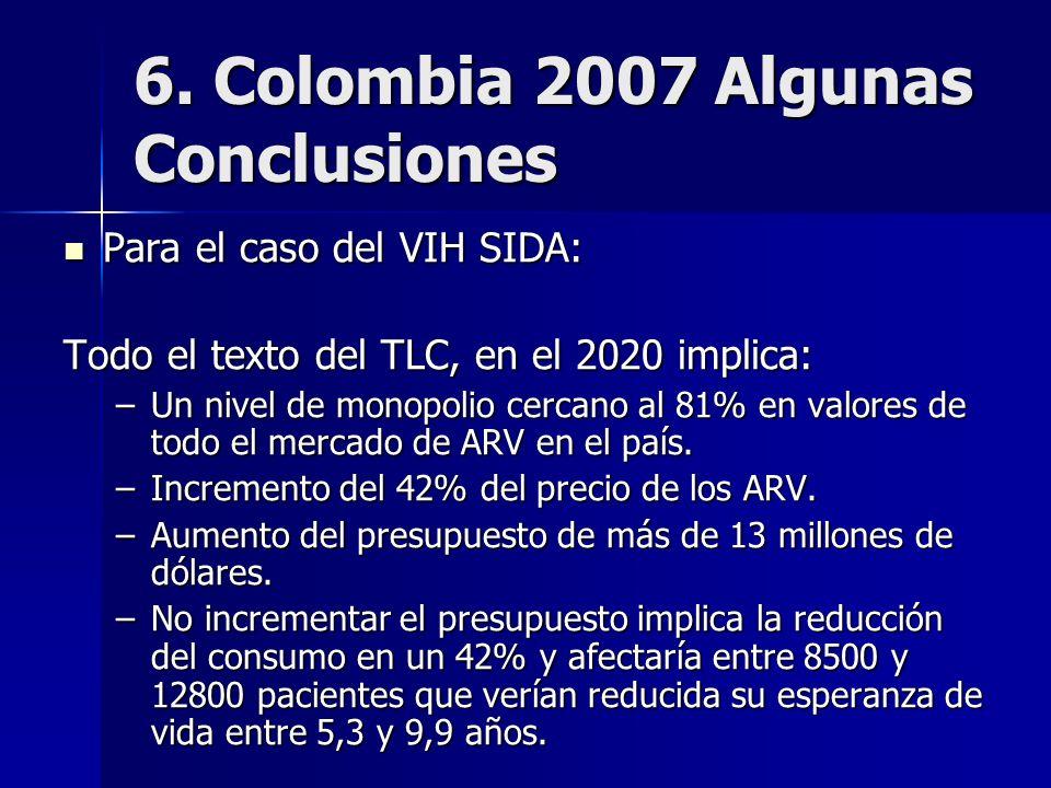 6. Colombia 2007 Algunas Conclusiones Para el caso del VIH SIDA: Para el caso del VIH SIDA: Todo el texto del TLC, en el 2020 implica: –Un nivel de mo