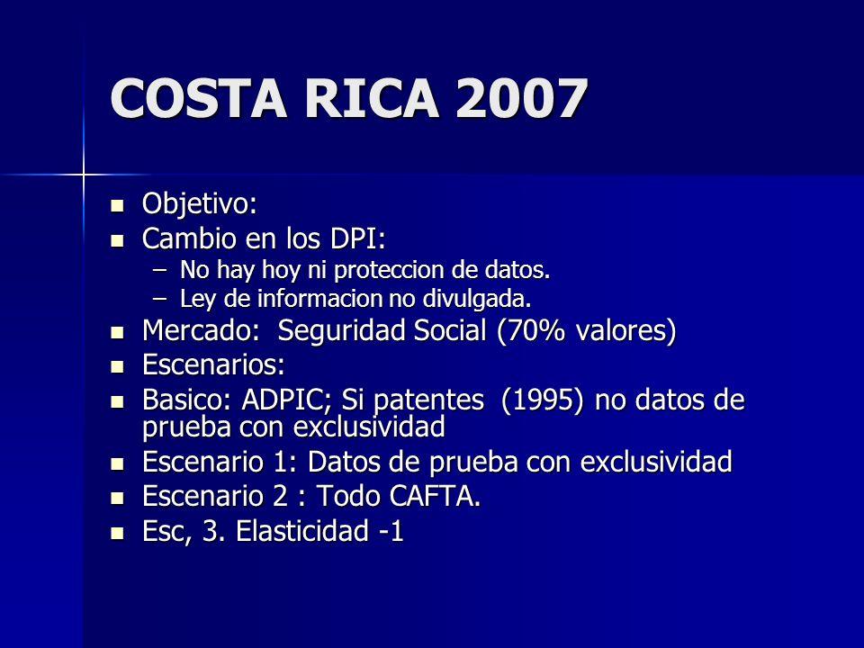 COSTA RICA 2007 Objetivo: Objetivo: Cambio en los DPI: Cambio en los DPI: –No hay hoy ni proteccion de datos.