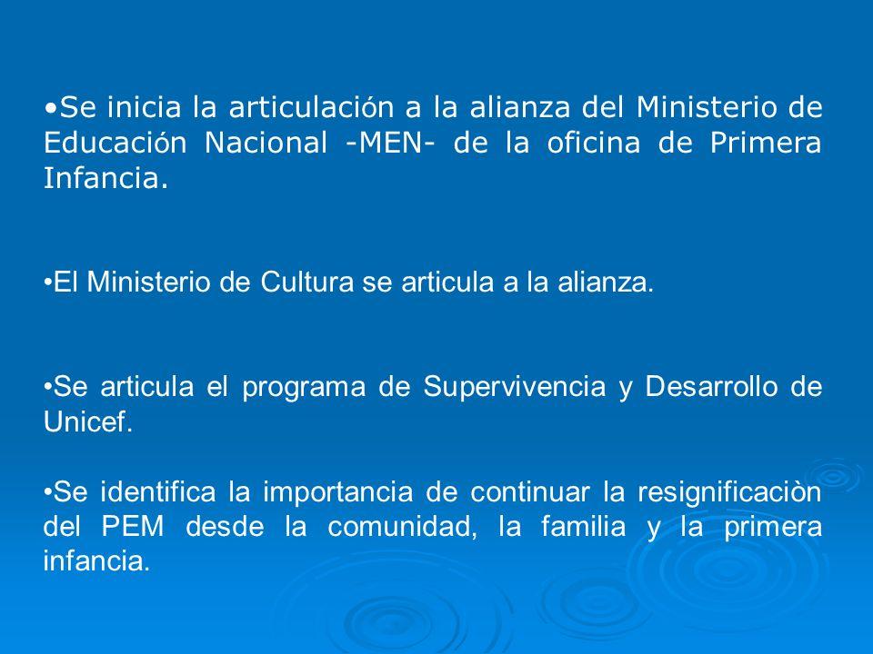 Se inicia la articulaci ó n a la alianza del Ministerio de Educaci ó n Nacional -MEN- de la oficina de Primera Infancia. El Ministerio de Cultura se a