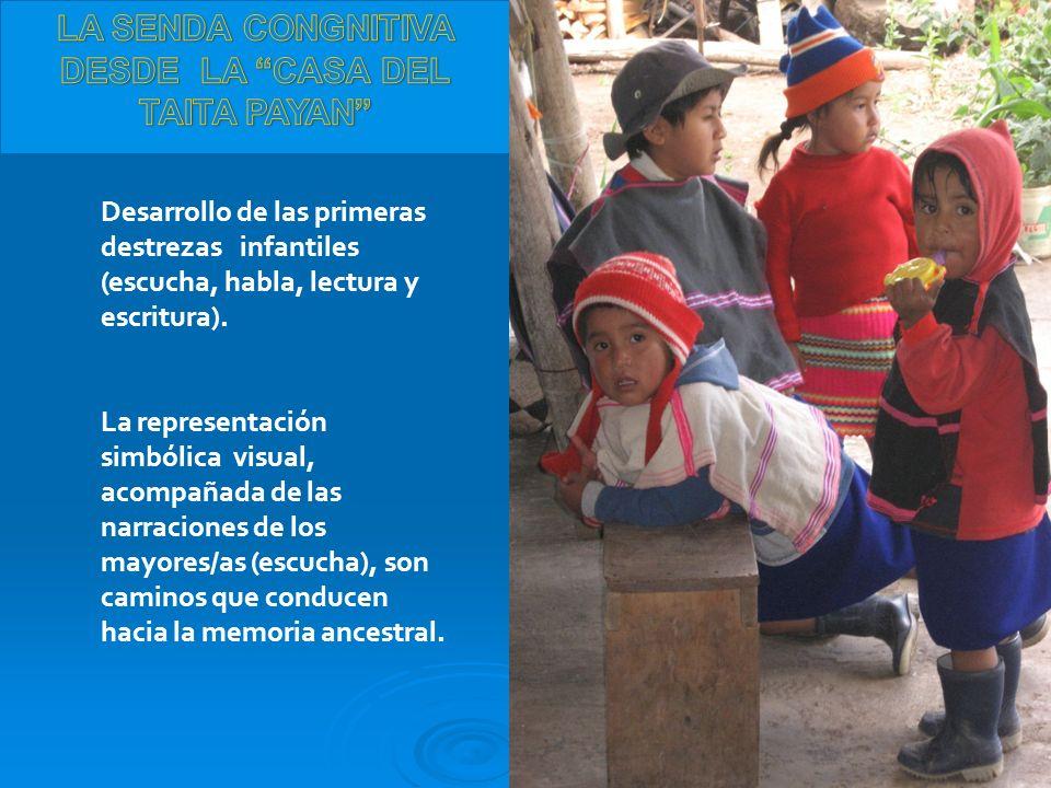 Desarrollo de las primeras destrezas infantiles (escucha, habla, lectura y escritura). La representación simbólica visual, acompañada de las narracion