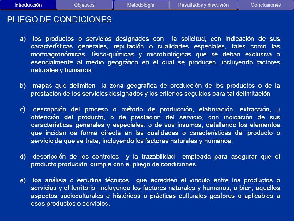 Introducción ObjetivosMetodología Resultados y discusión PLIEGO DE CONDICIONES Conclusiones a) a) los productos o servicios designados con la solicitu