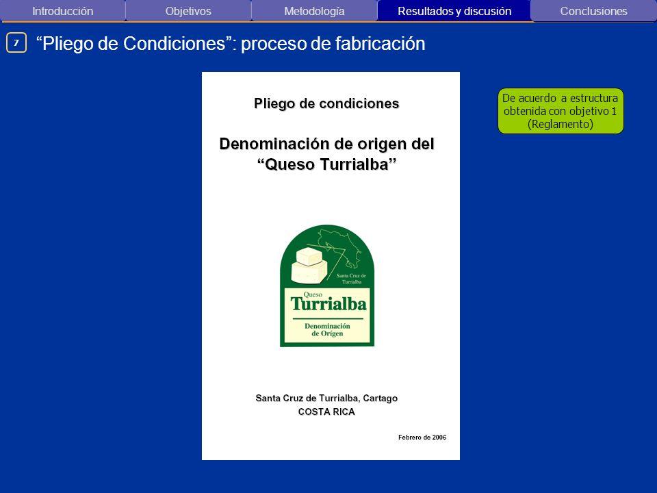 Introducción ObjetivosMetodología Resultados y discusión Pliego de Condiciones: proceso de fabricación Conclusiones De acuerdo a estructura obtenida c