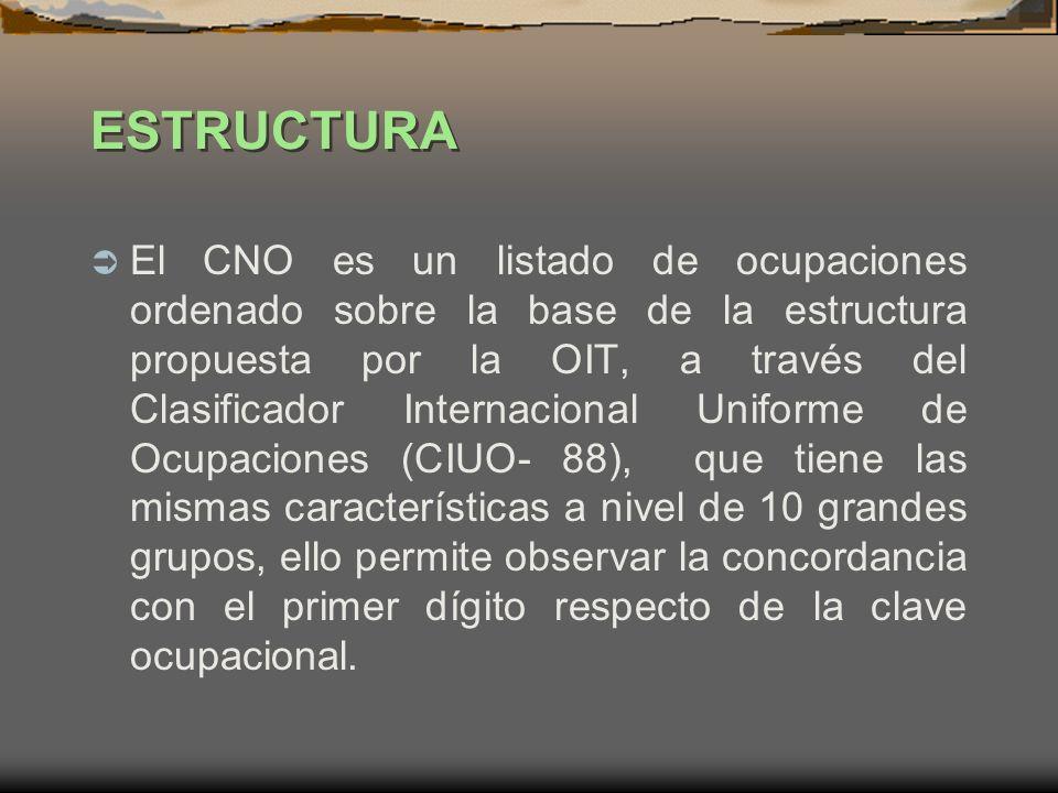 ESTRUCTURA El CNO es un listado de ocupaciones ordenado sobre la base de la estructura propuesta por la OIT, a través del Clasificador Internacional U