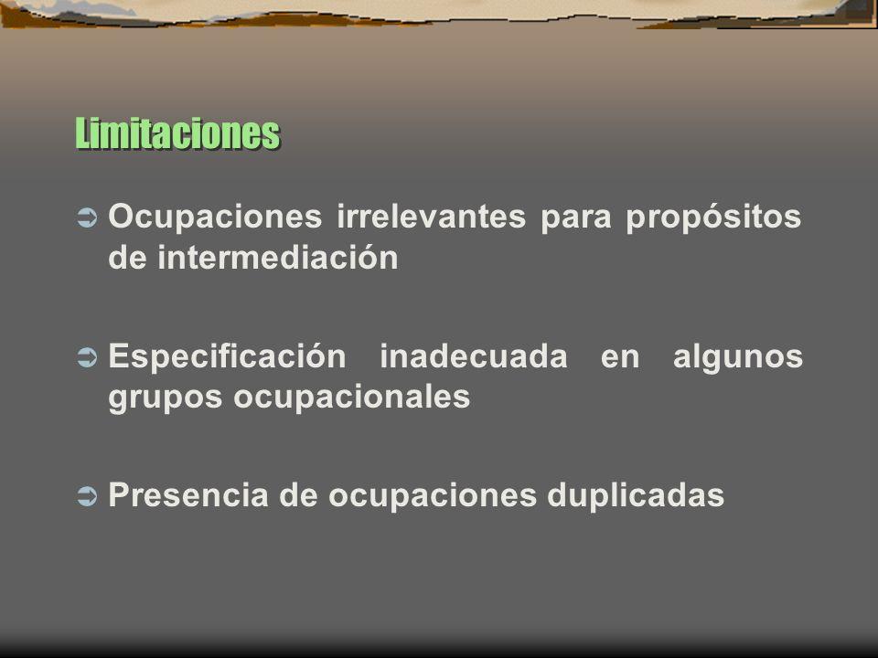 Limitaciones Ocupaciones irrelevantes para propósitos de intermediación Especificación inadecuada en algunos grupos ocupacionales Presencia de ocupaci