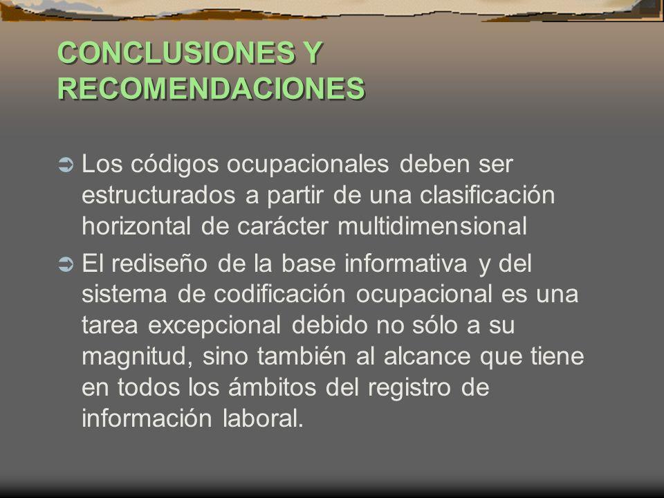 CONCLUSIONES Y RECOMENDACIONES Los códigos ocupacionales deben ser estructurados a partir de una clasificación horizontal de carácter multidimensional