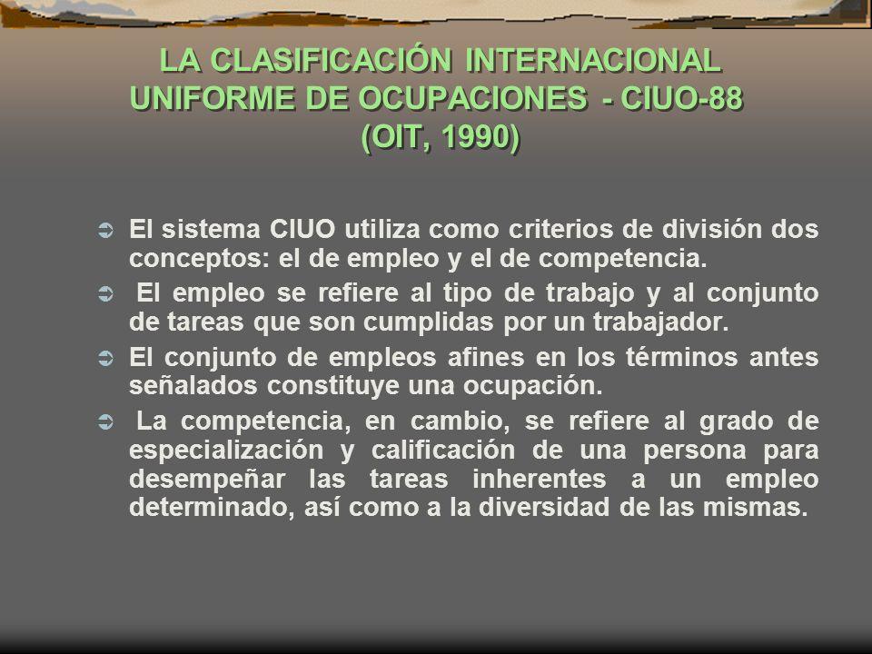 LA CLASIFICACIÓN INTERNACIONAL UNIFORME DE OCUPACIONES - CIUO-88 (OIT, 1990) El sistema CIUO utiliza como criterios de división dos conceptos: el de e