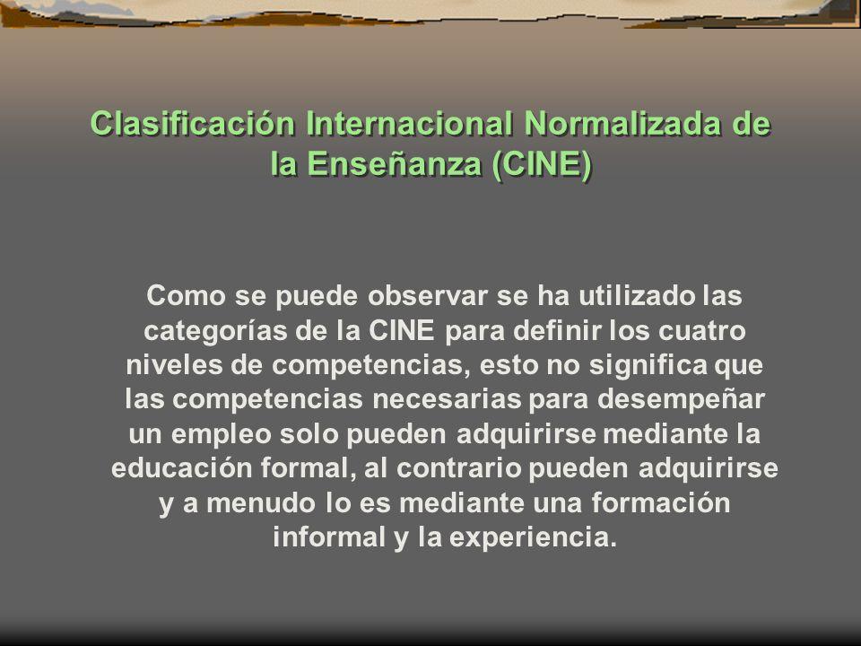 Clasificación Internacional Normalizada de la Enseñanza (CINE) Como se puede observar se ha utilizado las categorías de la CINE para definir los cuatr
