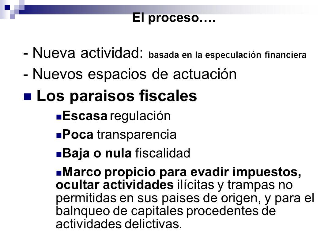 El proceso…. - Nueva actividad: basada en la especulación financiera - Nuevos espacios de actuación Los paraisos fiscales Escasa regulación Poca trans