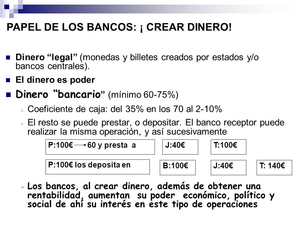 Dinero legal (monedas y billetes creados por estados y/o bancos centrales). El dinero es poder Dinero bancario (mínimo 60-75%) Coeficiente de caja: de