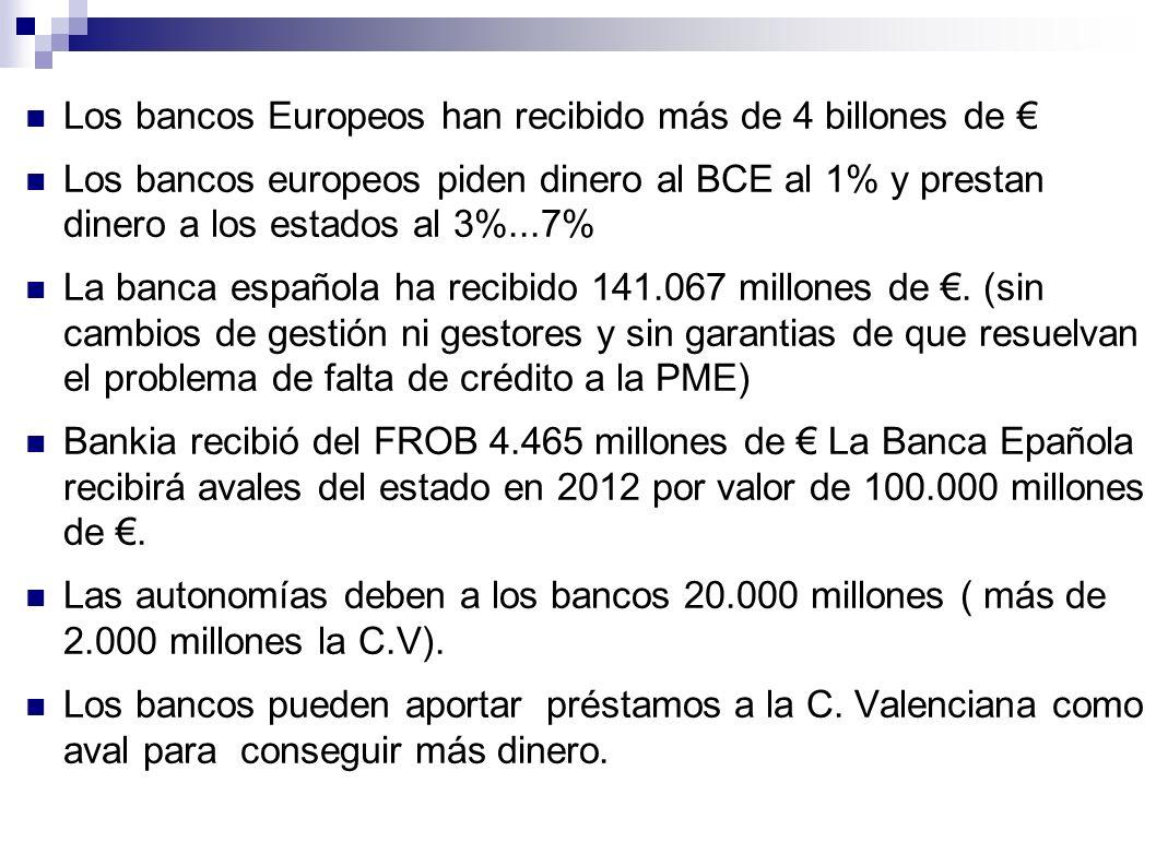 Los bancos Europeos han recibido más de 4 billones de Los bancos europeos piden dinero al BCE al 1% y prestan dinero a los estados al 3%...7% La banca