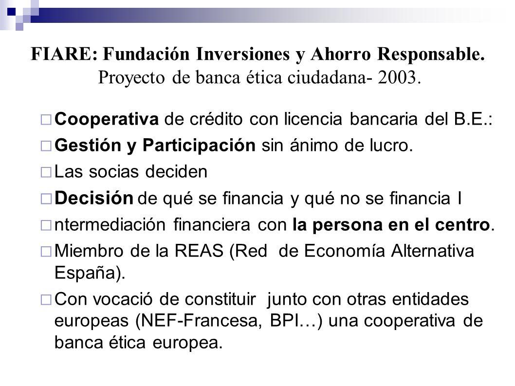 FIARE: Fundación Inversiones y Ahorro Responsable. Proyecto de banca ética ciudadana- 2003. Cooperativa de crédito con licencia bancaria del B.E.: Ges
