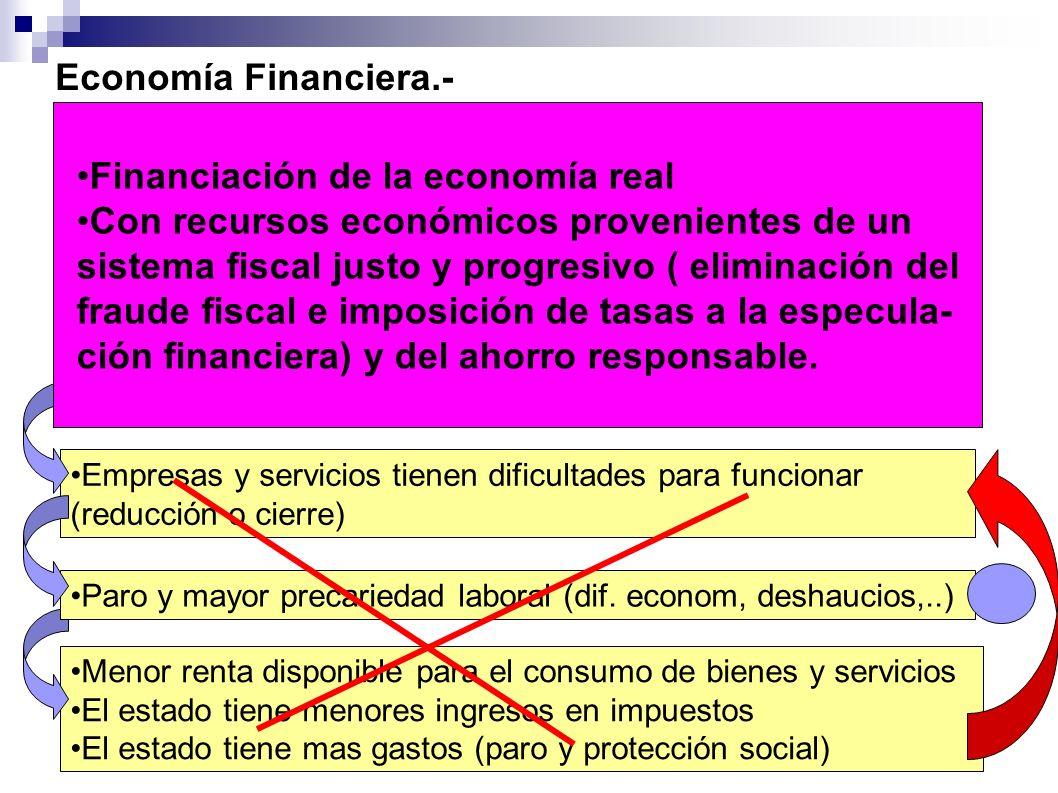Economía Financiera.- En esta sociedad, para que funcione la economía real es necesaria financiación: Producción de bienes y servicios Construcción de