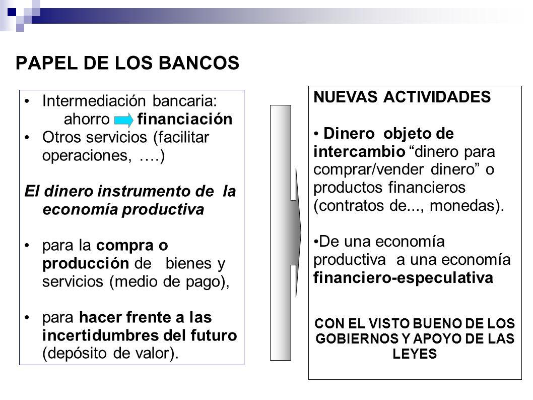 Intermediación bancaria: ahorro financiación Otros servicios (facilitar operaciones, ….) El dinero instrumento de la economía productiva para la compr