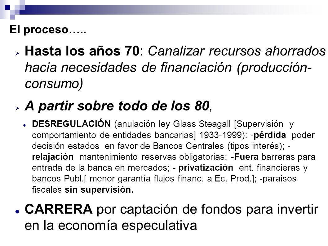 Hasta los años 70: Canalizar recursos ahorrados hacia necesidades de financiación (producción- consumo) A partir sobre todo de los 80, DESREGULACIÓN (