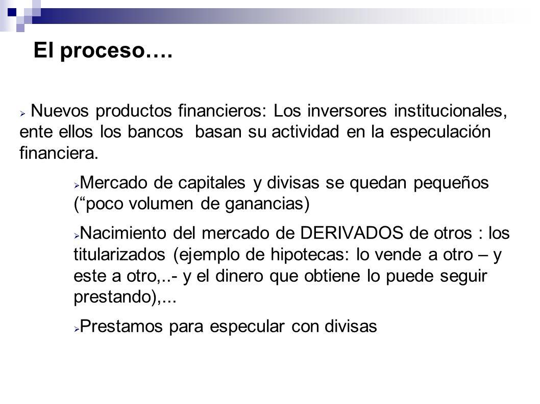 El proceso…. Nuevos productos financieros: Los inversores institucionales, ente ellos los bancos basan su actividad en la especulación financiera. Mer