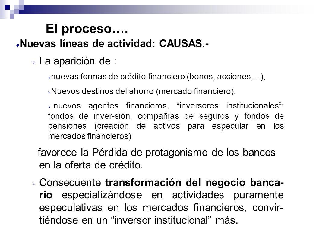 El proceso…. Nuevas líneas de actividad: CAUSAS.- La aparición de : nuevas formas de crédito financiero (bonos, acciones,...), Nuevos destinos del aho