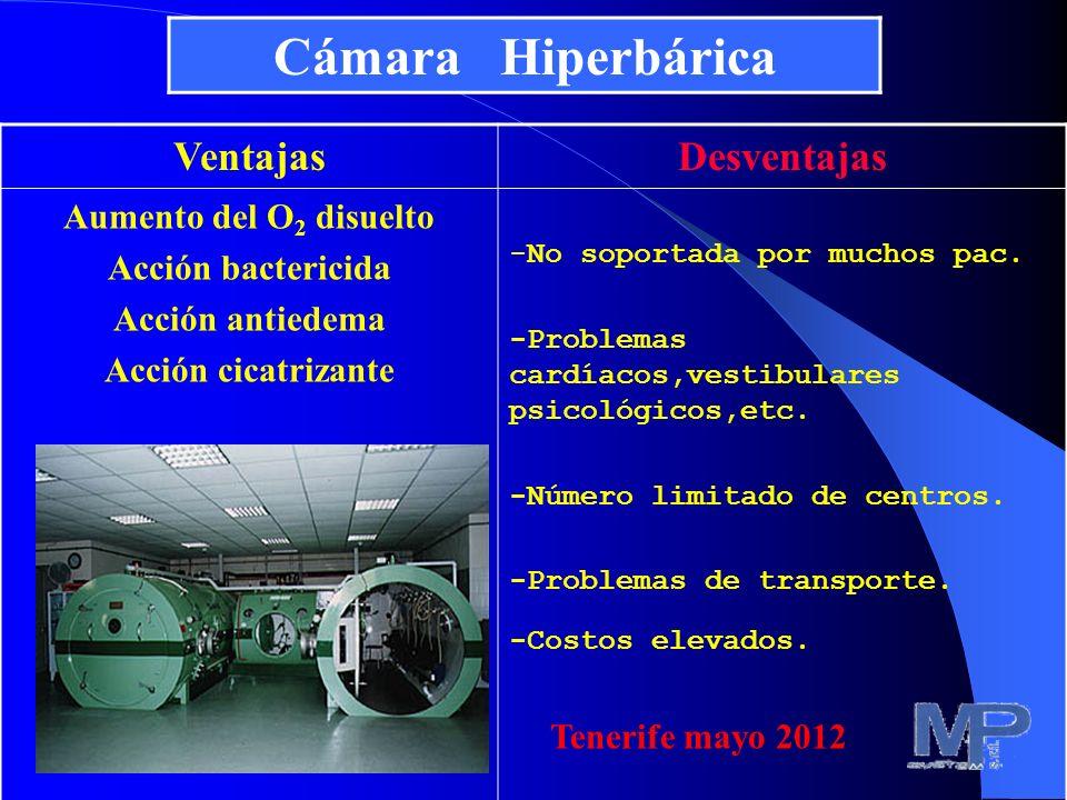 Razón de la oxigenoterapia hiperbárica La oxigenoterapia hiperbárica es una terapia sistémica Basada en la respiración de 02 a alta concentración y al