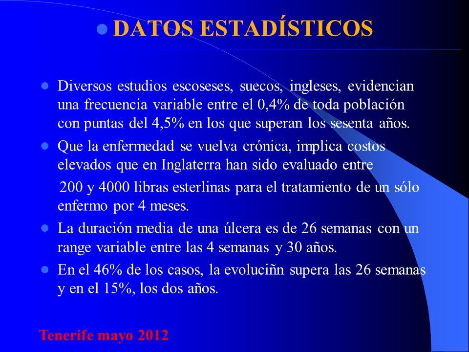 VentajasDesventajas Elevada conentración de oxígeno a nivel de la lesión Menor o ningún aumento de oxígeno disuelto en el plasma NINGUNA CONTRAINDICACIÓN LOCAL O SISTÉMICA La cámara normobárica de Madeyski Tenerife mayo 2012